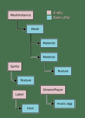 nodes_resources